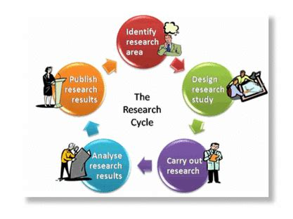 Research proposal example english language